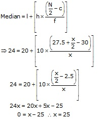 RS Aggarwal Solutions Class 10 Chapter 9 Mean, Median, Mode of Grouped Data Ex 9b 13