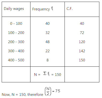 RS Aggarwal Solutions Class 10 Chapter 9 Mean, Median, Mode of Grouped Data Ex 9b 4