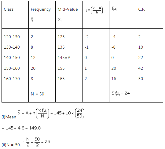 RS Aggarwal Solutions Class 10 Chapter 9 Mean, Median, Mode of Grouped Data Ex 9d 6