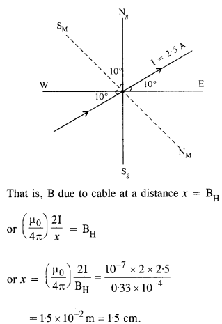 NCERT Solutions for Class 12 Physics Chapter 5 Magnetism and Matter 16