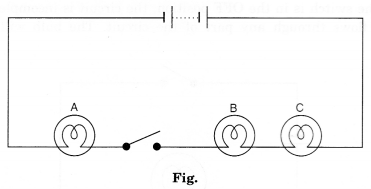 NCERT Solutions for Class 7 Science Chapter 14 Electric Current and its Effects Q.13