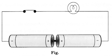 NCERT Solutions for Class 7 Science Chapter 14 Electric Current and its Effects Q.4.1