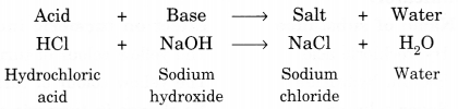 NCERT Solutions for Class 7 Science Chapter 5 Acids, Bases and Salts Ans.5