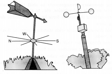 NCERT Solutions for Class 7 Science Chapter 8 Winds, Storms and Cyclones Q.2