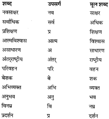 NCERT Solutions for Class 8 Hindi Vasant Chapter 13 जहाँ पहिया है 1