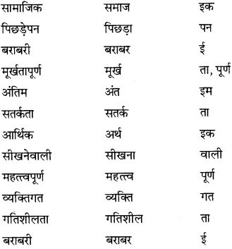 NCERT Solutions for Class 8 Hindi Vasant Chapter 13 जहाँ पहिया है 2