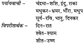 NCERT Solutions for Class 8 Hindi Vasant Chapter 15 सूर के पद 1
