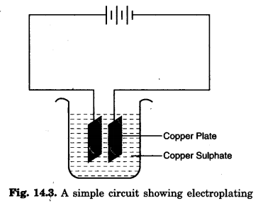 NCERT Solutions for Class 8 Science Chapter 14 Chemical Effects of Electric Current 3