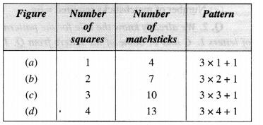 NCERT Solutions for Class 6 Maths Chapter 11 Algebra 12
