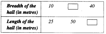NCERT Solutions for Class 6 Maths Chapter 12 Ratio and Proportion 21