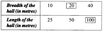 NCERT Solutions for Class 6 Maths Chapter 12 Ratio and Proportion 23