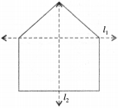 NCERT Solutions for Class 6 Maths Chapter 13 Symmetry 1