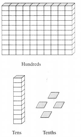 NCERT Solutions for Class 6 Maths Chapter 8 Decimals 2