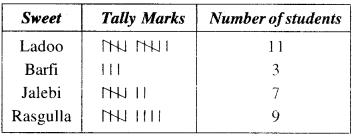 NCERT Solutions for Class 6 Maths Chapter 9 Data Handling 2