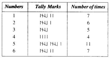 NCERT Solutions for Class 6 Maths Chapter 9 Data Handling 3
