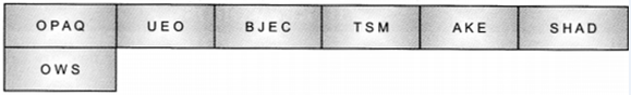 NCERT Solutions for Class 6 Science Chapter 11 Light, Shadows and Reflections 2