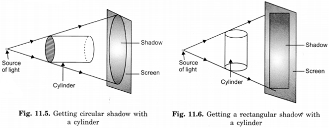 NCERT Solutions for Class 6 Science Chapter 11 Light, Shadows and Reflections 3