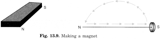 NCERT Solutions for Class 6 Science Chapter 13 Fun with Magnets 3