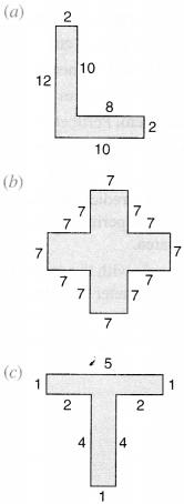NCERT Solutions for Class 6 Maths Chapter 10 Mensuration 21