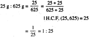 NCERT Solutions for Class 6 Maths Chapter 12 Ratio and Proportion 51