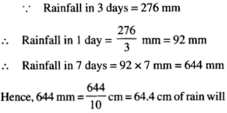 NCERT Solutions for Class 6 Maths Chapter 12 Ratio and Proportion 55