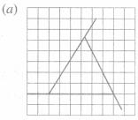 NCERT Solutions for Class 6 Maths Chapter 13 Symmetry 33