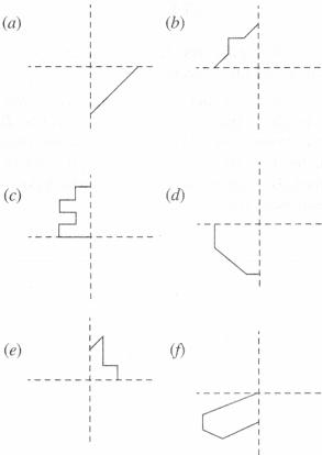 NCERT Solutions for Class 6 Maths Chapter 13 Symmetry 47