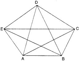 NCERT Solutions for Class 6 Maths Chapter 5 Understanding Elementary Shapes 30