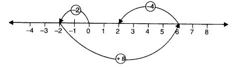 NCERT Solutions for Class 6 Maths Chapter 6 Integers 14