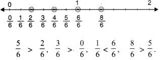 NCERT Solutions for Class 6 Maths Chapter 7 Fractions 63