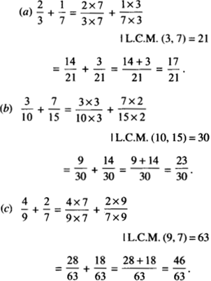 NCERT Solutions for Class 6 Maths Chapter 7 Fractions 97