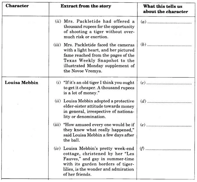 NCERT Solutions for Class 10 English Literature Chapter 2 Mrs. Packletide's Tiger 4