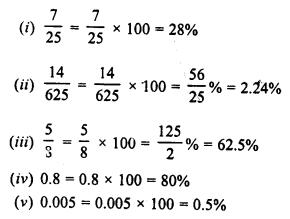 RD Sharma Class 8 Solutions Chapter 12 PercentageEx 12.1 1