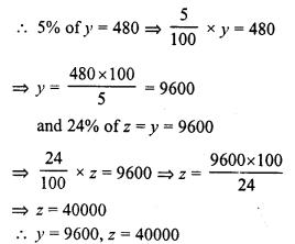 RD Sharma Class 8 Solutions Chapter 12 PercentageEx 12.2 4