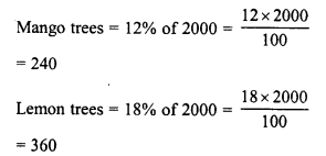 RD Sharma Class 8 Solutions Chapter 12 PercentageEx 12.2 8