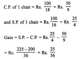 RD Sharma Class 8 Solutions Chapter 13 Profits, Loss, Discount and Value Added Tax (VAT)Ex 13.1 11