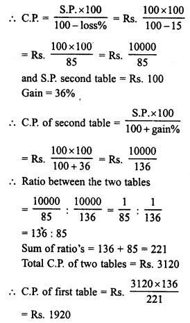 RD Sharma Class 8 Solutions Chapter 13 Profits, Loss, Discount and Value Added Tax (VAT)Ex 13.1 23