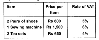 RD Sharma Class 8 Solutions Chapter 13 Profits, Loss, Discount and Value Added Tax (VAT)Ex 13.3 9