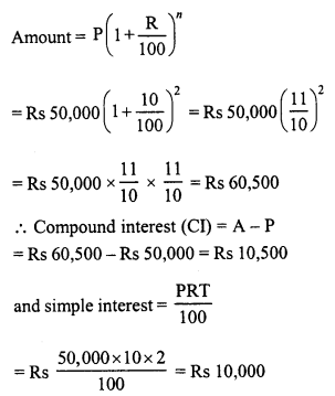 RD Sharma Class 8 Solutions Chapter 14 Compound InterestEx 14.2 11