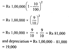 RD Sharma Class 8 Solutions Chapter 14 Compound InterestEx 14.5 2