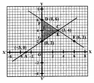 RS Aggarwal Class 10 Solutions Chapter 3 Linear equations in two variables Ex 3A 48