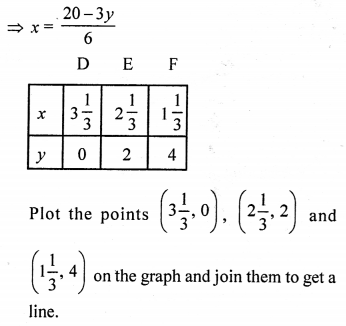 RS Aggarwal Class 10 Solutions Chapter 3 Linear equations in two variables Ex 3A 83
