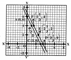 RS Aggarwal Class 10 Solutions Chapter 3 Linear equations in two variables Ex 3A 84