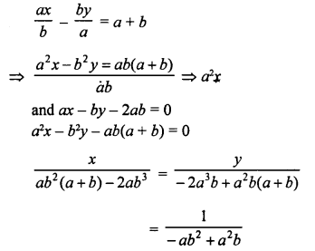 RS Aggarwal Class 10 Solutions Chapter 3 Linear equations in two variables Ex 3C 13