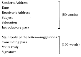 Letter Writing Class 12 Format, Topics, Sample 1
