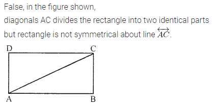 ML Aggarwal Class 6 Solutions for ICSE Maths Chapter 12 Symmetry Check Your Progress 9