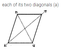 ML Aggarwal Class 6 Solutions for ICSE Maths Chapter 12 Symmetry Objective Type Questions 5