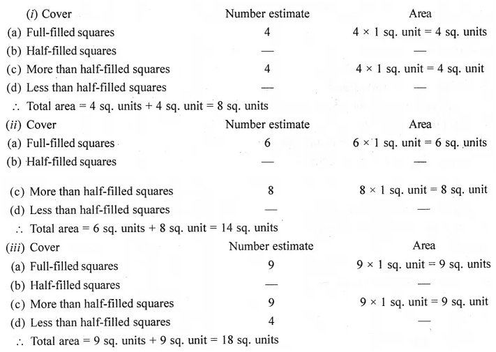 ML Aggarwal Class 6 Solutions for ICSE Maths Chapter 14 Mensuration Ex 14.2 5