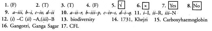NCERT Solutions for Class 10 Science Chapter 16 Management of Natural Resources image - 1