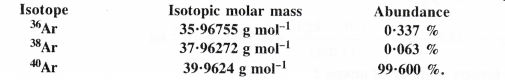 NCERT Solutions for Class 11 Chemistry Chapter 1 Some Basic Concepts of Chemistry 27